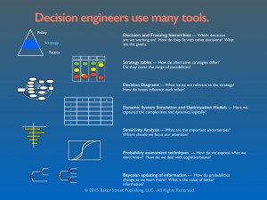 Decision Engineering.002