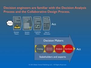 Decision Engineering.003