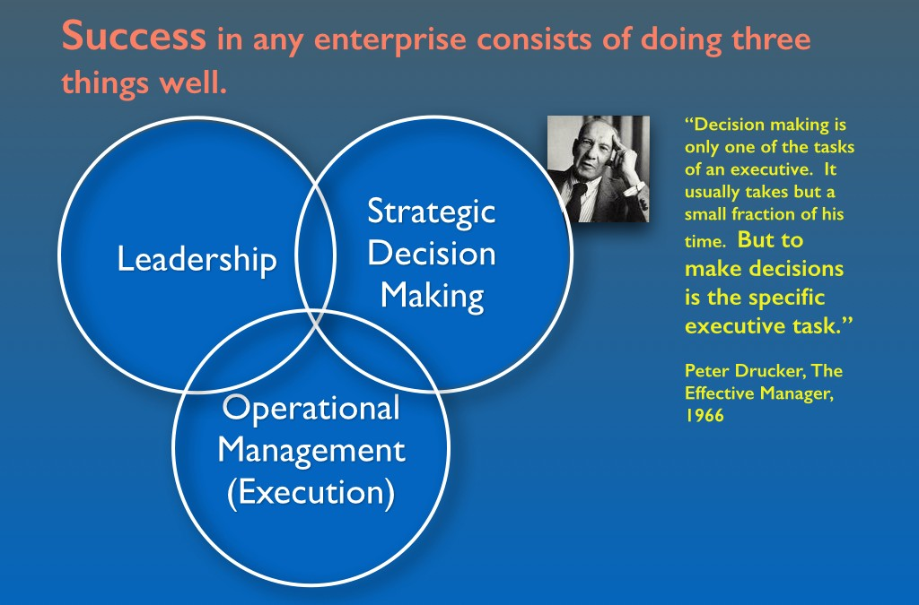 What are the strategic decisions we face?