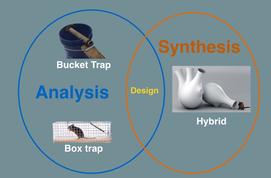 Design is a dance between analysis and synthesis.