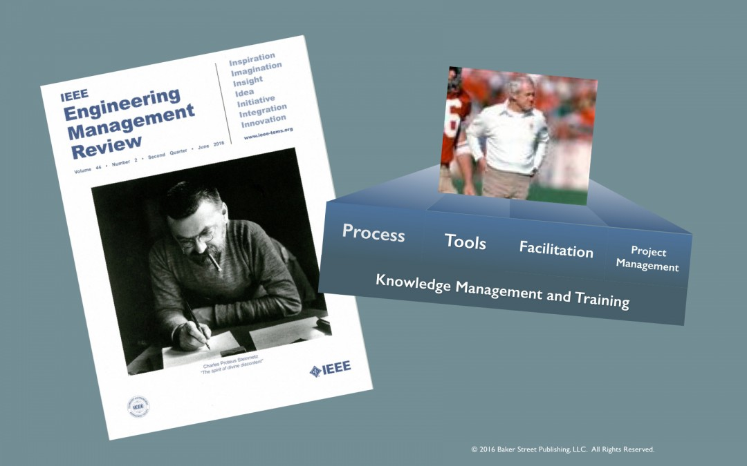Decision coaching article published in IEEE Engineering Management Review.