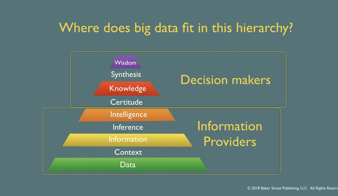What will come after Big Data? Decision Engineering.