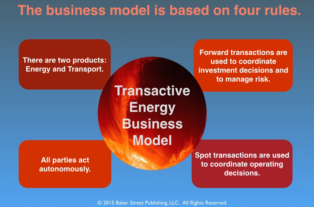 The Transactive Energy business model is based on four rules.