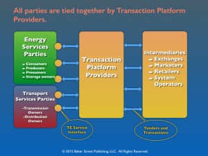 Energy Blog Graphics.004