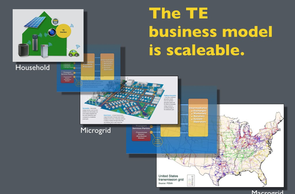 The Transactive Energy business model is scaleable.