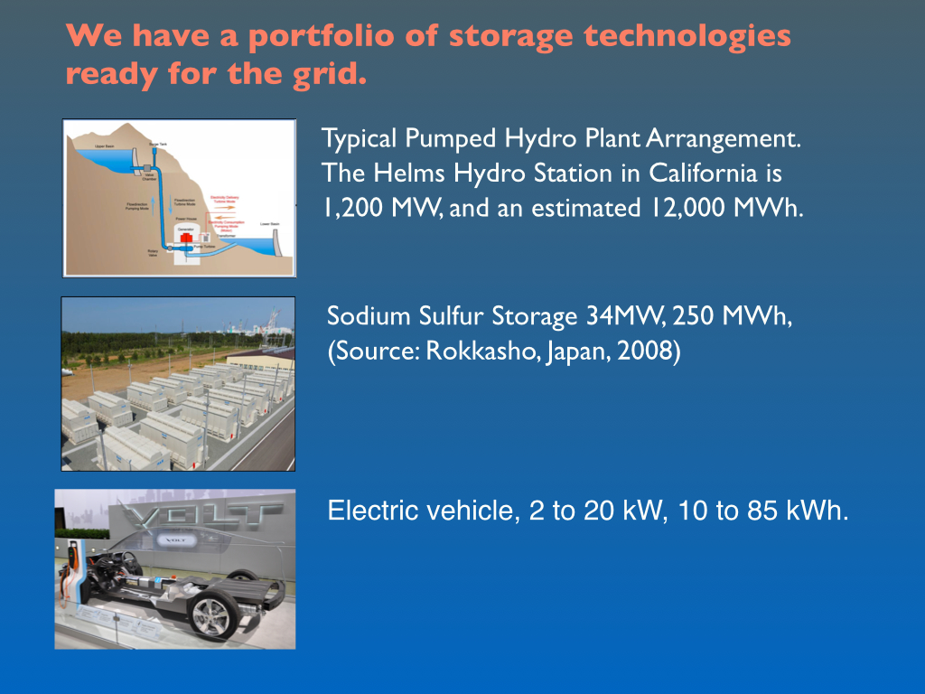 Storage technologies.001